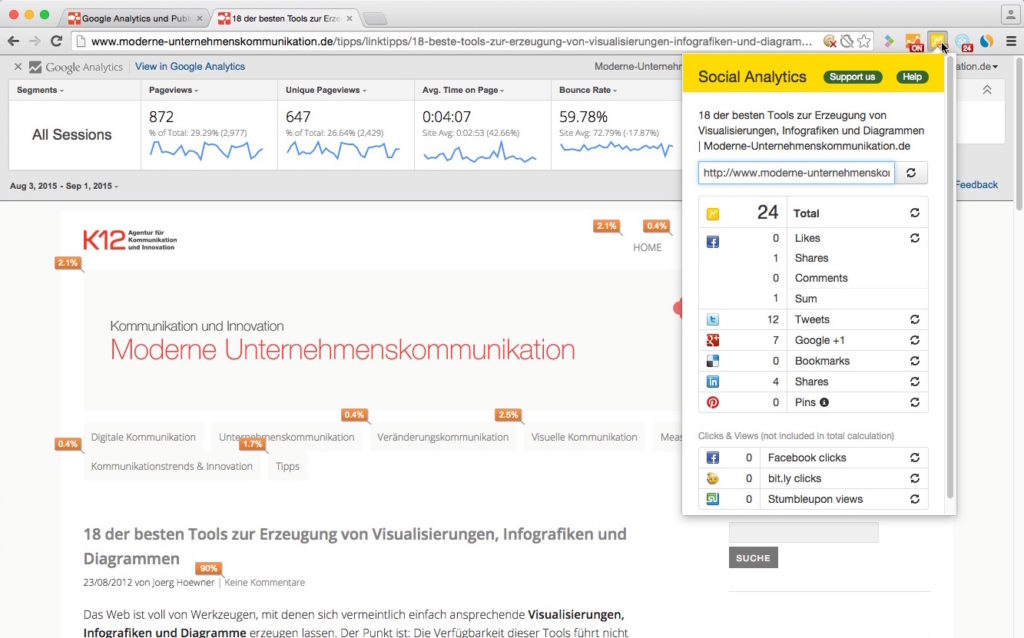 Editorial Metrics im Browser