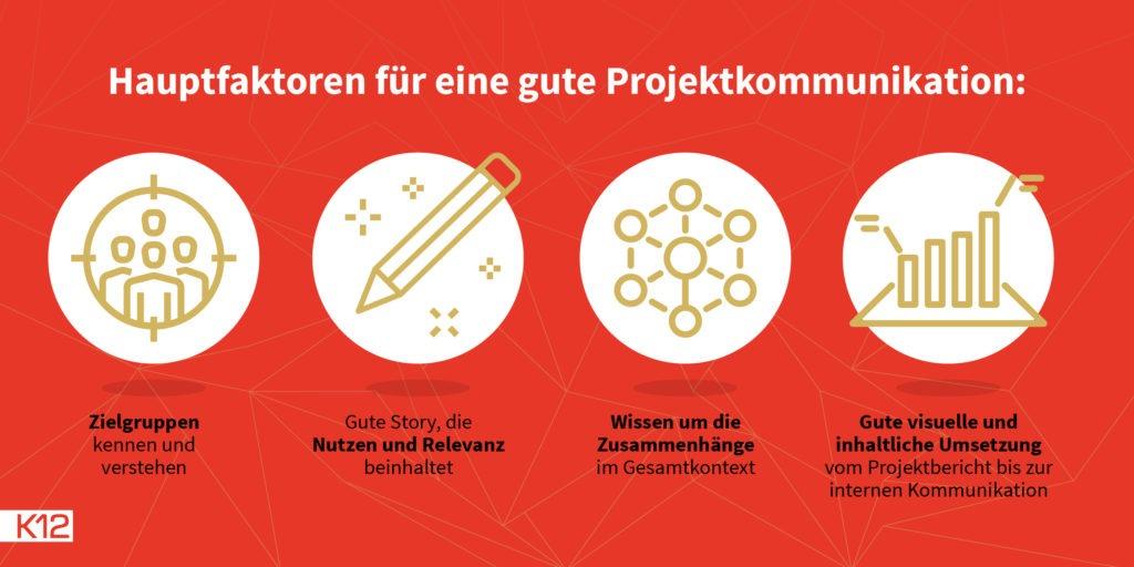 Infografik Projektkommunikation