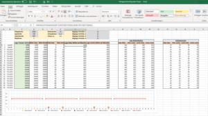 Kompliziert und unpraktisch: die Excel-Tabelle zur Fahrgassenberechnung